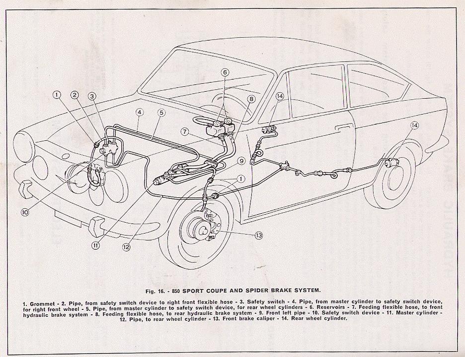 fiat 124 transmission diagram