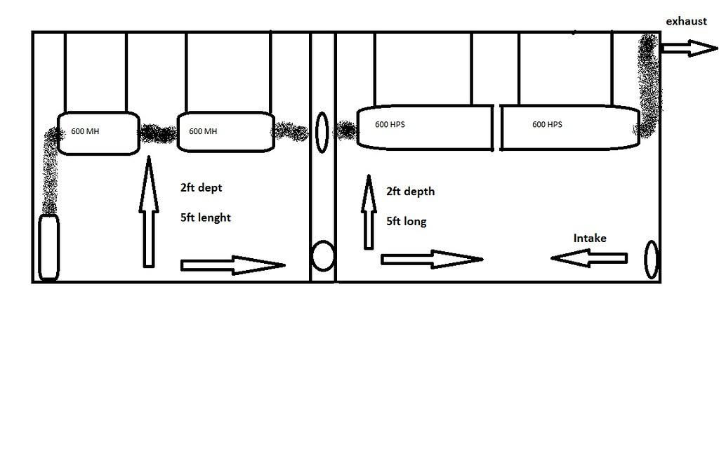 grow tent ventilation diagram bing images