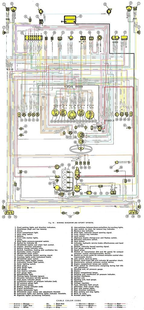 Wiring Diagram 1972 Fiat 850 - Carbonvotemuditblog \u2022