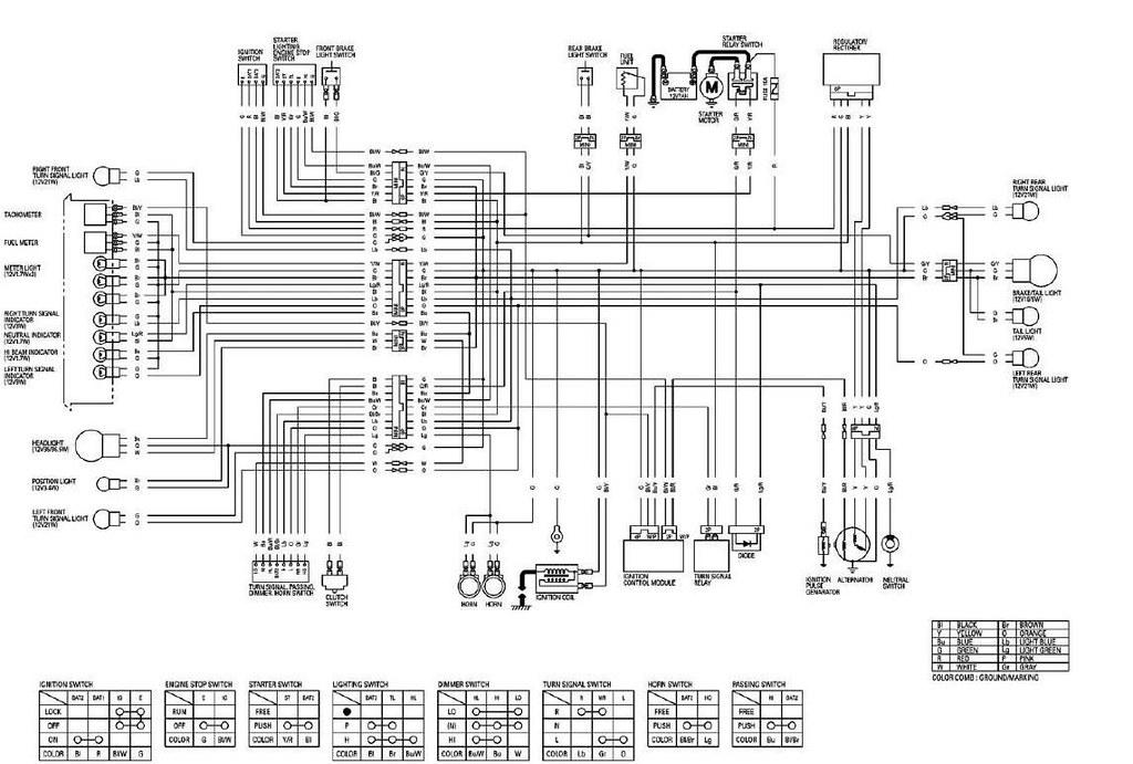 wiring diagram kelistrikan ninja r