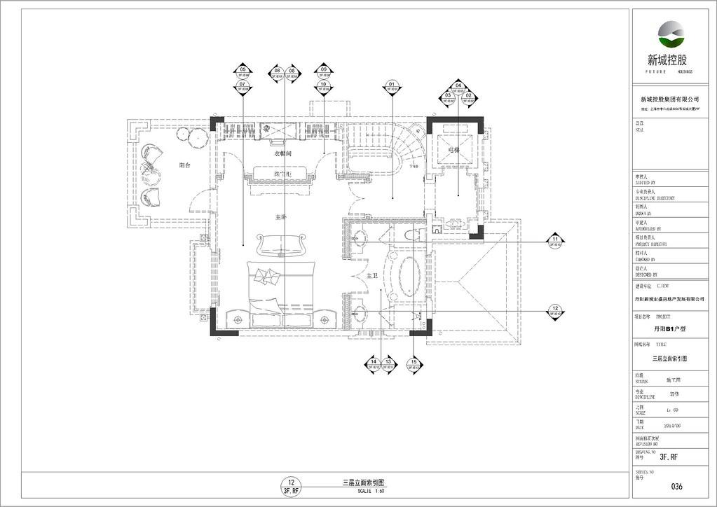 block diagrams library design elements