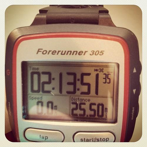 Longest bike ride ever! #proof #fitfluential