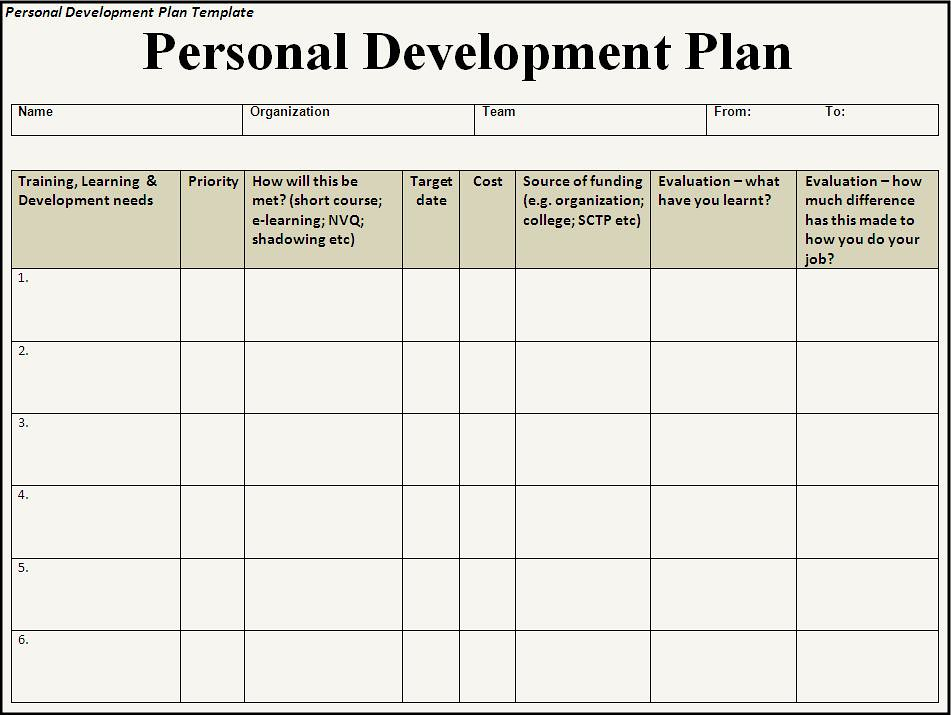 personal development plan template example - pdp plan example