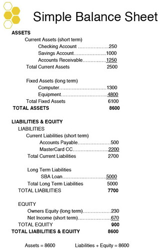 Balance Sheet Basics, Printable Handout FreshArtsorg