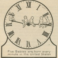 When is the right time to have a child?