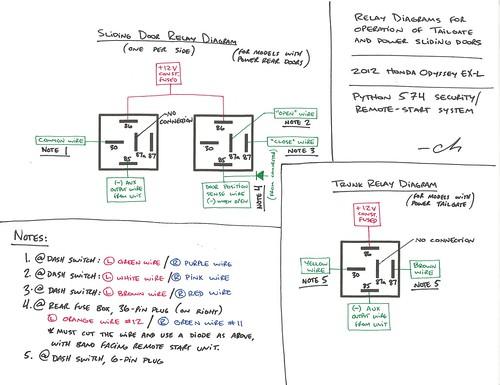 Wiring Diagram For Remote Start Wiring Diagram