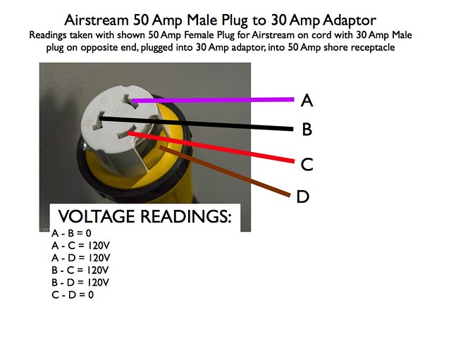 Wiring Diagram For 50 Amp Rv Cord Wiring Diagram Library