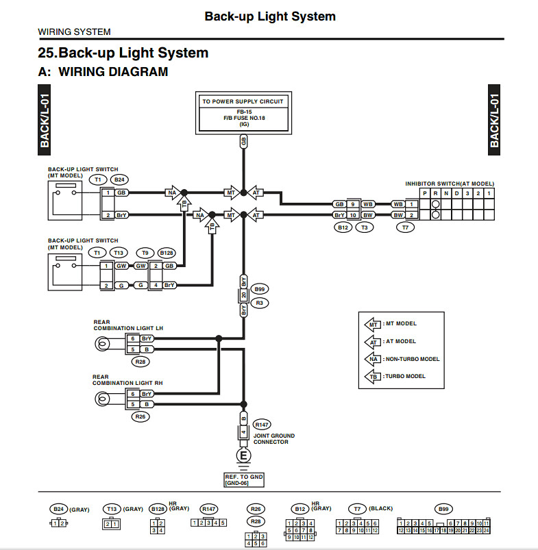 06-\u002708) Wiring the reverse lights - questions - Subaru Forester