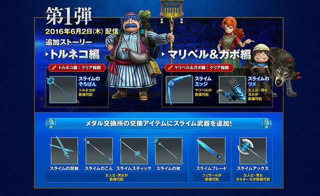 DLC第1弾:追加ストーリー「トルネコ編、マリベル&ガボ編」