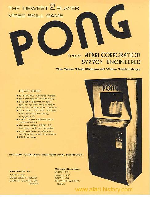Le jeu PONG de 1972