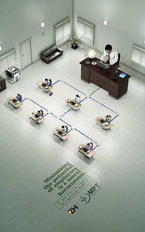 Ministério Público do Trabalho - Organograms 3