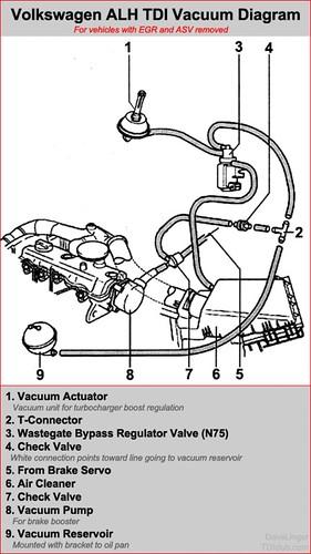 2006 audi a6 Motor diagram