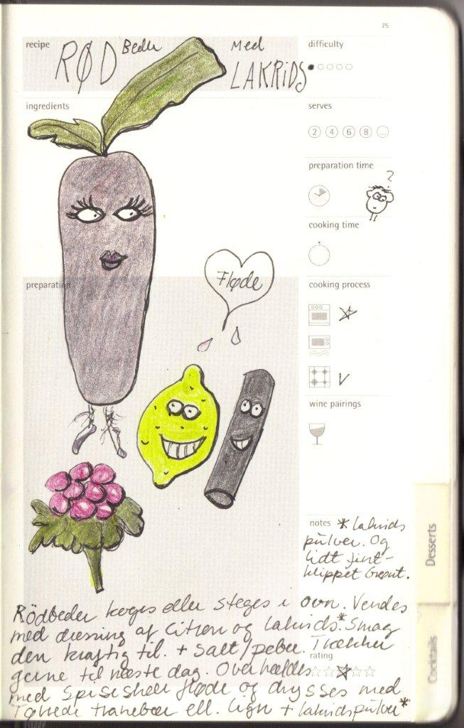 The World\u0027s most recently posted photos of moleskine and recipe - recipe journals