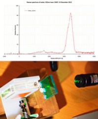 The Raman spectrum of pure water