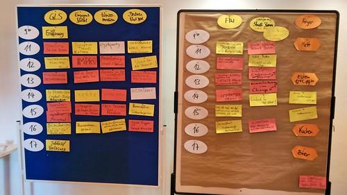 BarCamp Bonn: Sessionplan