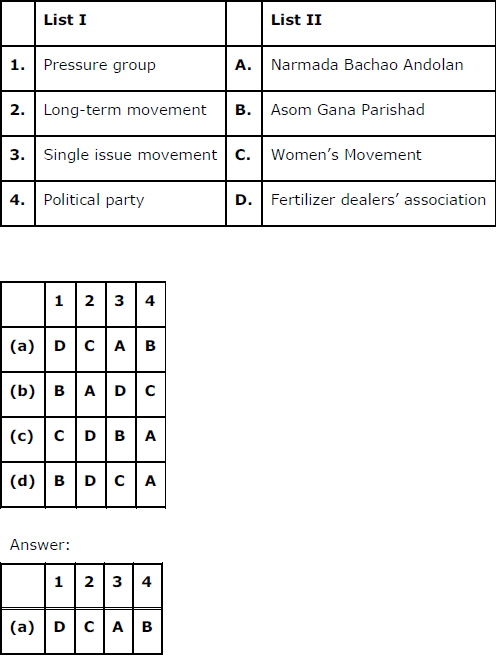 NCERT Solutions for Class 10th Social Science: Chapter 5 Popular Struggles and Movements