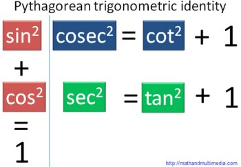 pythagorean-trigonometric-identities
