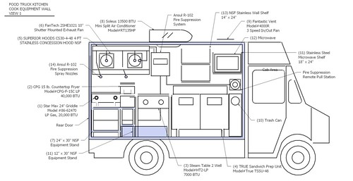ice cream truck wiring diagram