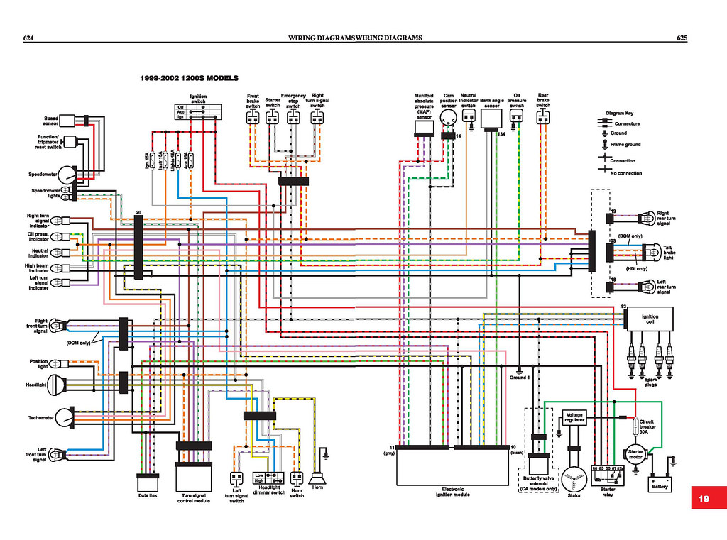 Basic Harley Wiring Diagram Electronic Schematics collections