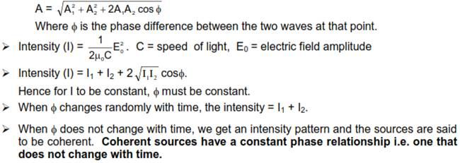 CBSE Class 12 Physics Notes: Wave Optics – Huygens Theory and Introduction to Interference