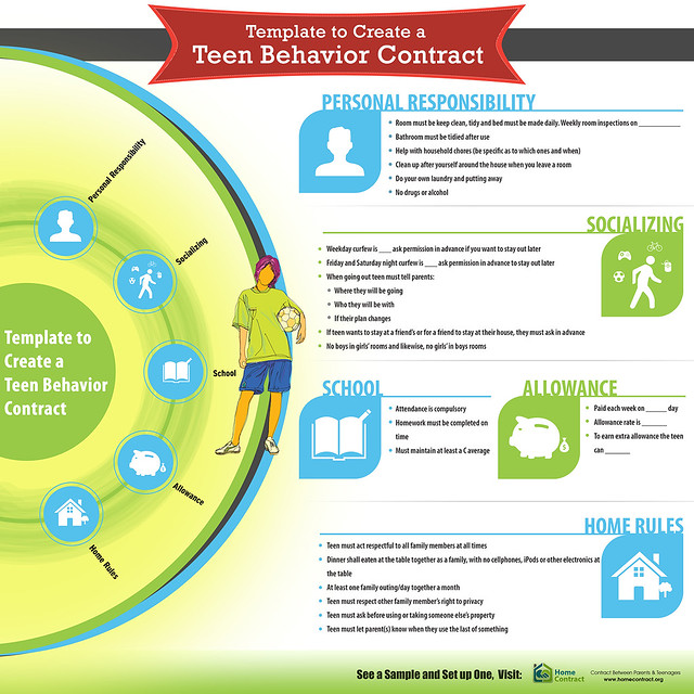 Sample Behavior Contract Template – Sample Behavior Contract
