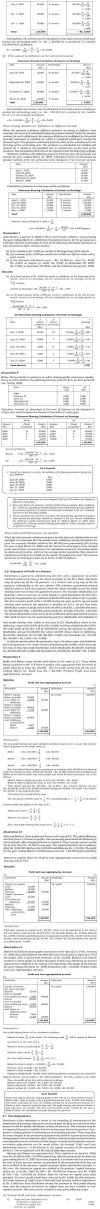 NCERT Class XII Accountancy I: Chapter 2   Accounting for Partnership : Basic Concepts