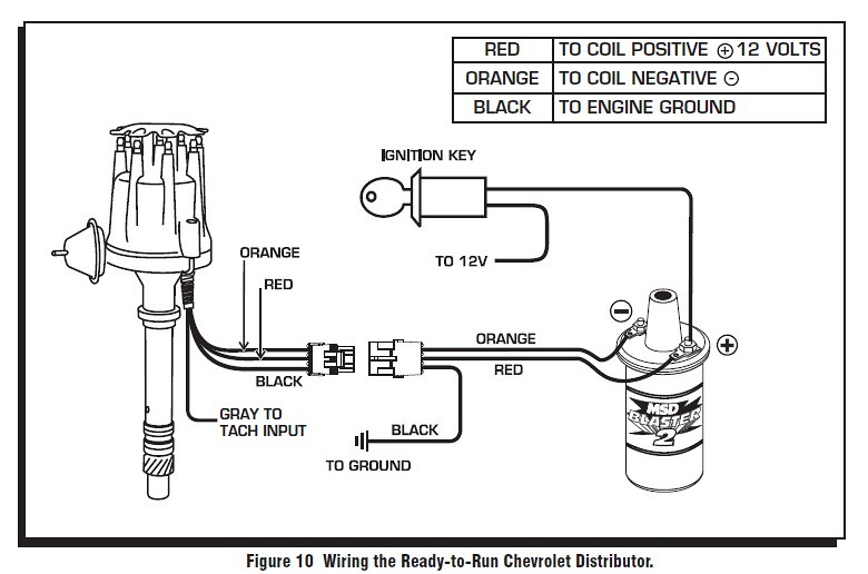 Distributor Engine Diagram Wiring Diagram