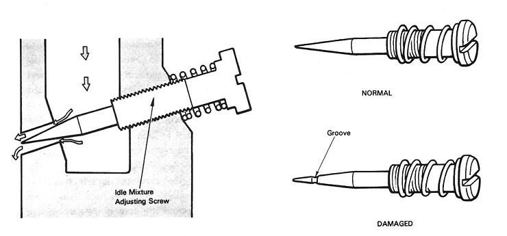 22r Wiring Diagram Wiring Diagram