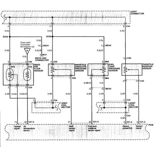 2003 Hyundai Santa Fe 24 Evap Leak, Fuel tank pressure sensor fault