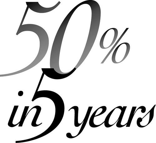 Sjögren\u0027s Syndrome Foundation - \u003e1 Year Update - in five years time