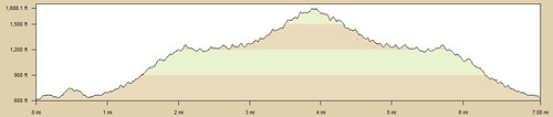 Elevation Profile. Click through for a larger view.