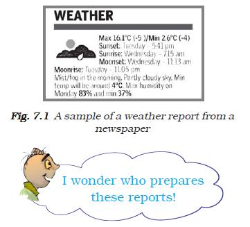 NCERT Class VII Science Chapter 7 Weather, Climate and Adapations of Animals to Climate Image by AglaSem