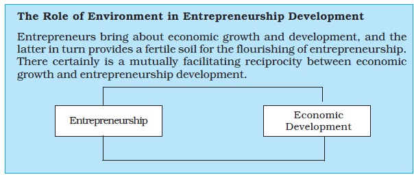 NCERT Class XII Business Studies: Chapter 13   Entrepreneurship Development
