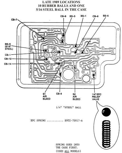 e4od valve body diagram