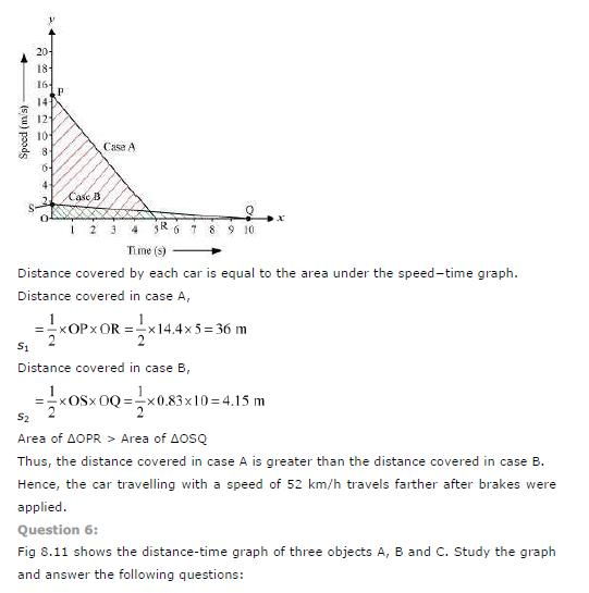 CBSE Solutions Class 9th Science Chapter 8