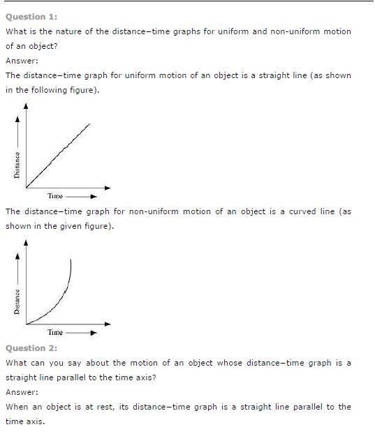 NCERT Solutions Class 9th Science Chapter 8