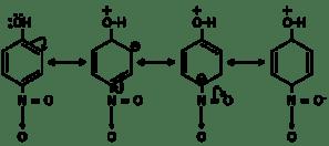 Class 11 Chemistry Notes GOC   Mesomeric Effect (Resonance Effect)  Image by AglaSem