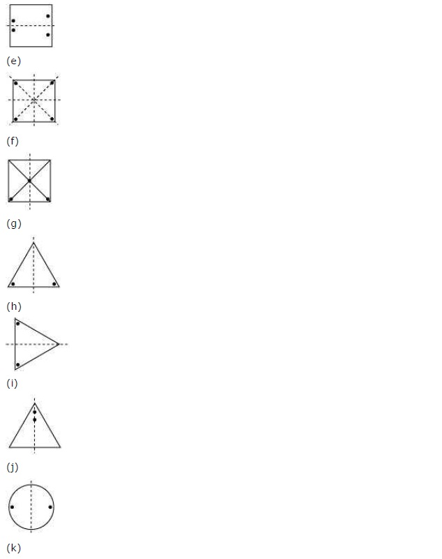 NCERT Solutions for Class 7th Maths Chapter 14   Symmetry Image by AglaSem