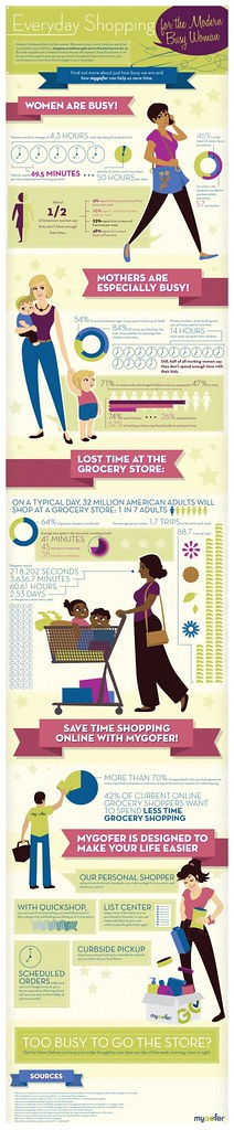 everyday-shopping-for-the-busy-modern-woman-infographic