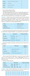 NCERT Class VI Mathematics Chapter 9 Data Handling