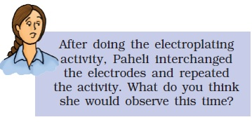 NCERT Class VIII Science Chapter 14 Cheamical Effects of Electrical Current Image by AglaSem