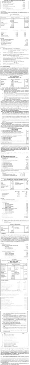NCERT Class XII Accountancy II: Chapter 6   Cash Flow Statement Image by AglaSem