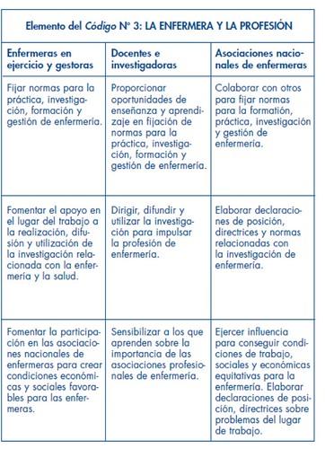 codigo deontologico3