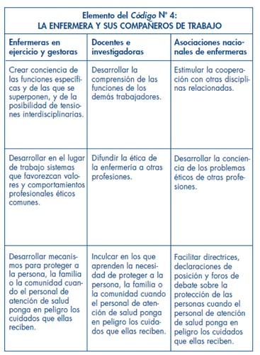 codigo deontologico 4