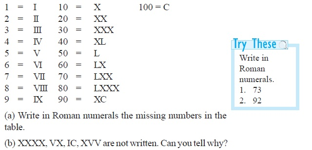 NCERT Class VI Mathematics Chapter 1 Knowing Our Numbers Image by AglaSem