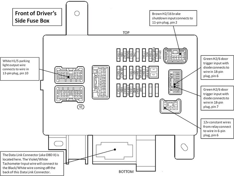 2007 4runner Fuse Diagram Wiring Diagram