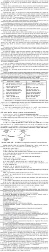 Bihar Board Class XII Science Model Question Papers   Biology