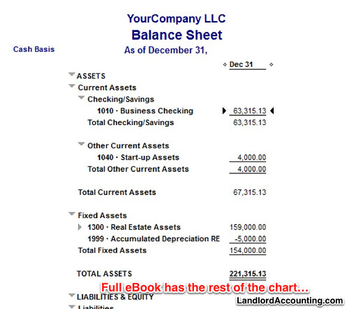 rental property balance sheet template - 28 images - 12 best - rental management template