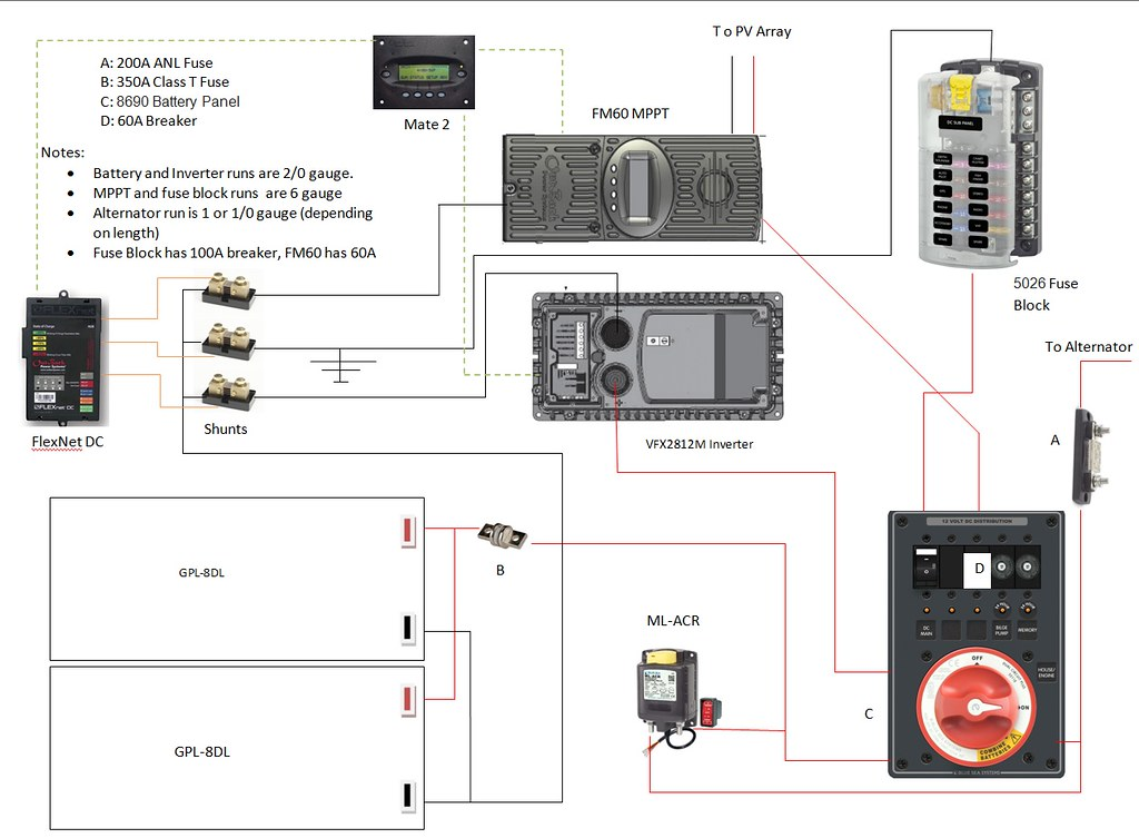 Roadtrek Wiring Diagram car block wiring diagram