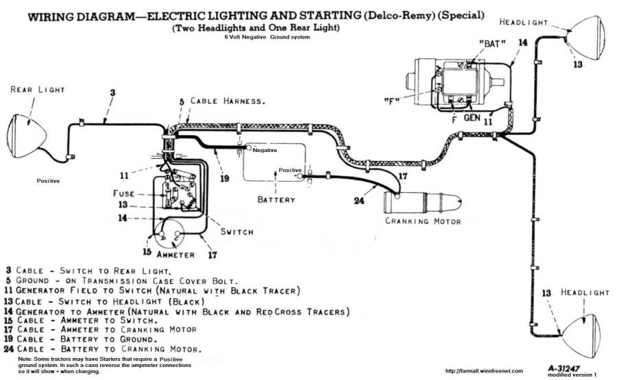 Case Diesel Tractor Wiring Diagram Index listing of wiring diagrams